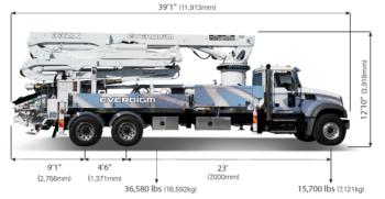 Everdigm ECP33ZX Concrete Pump